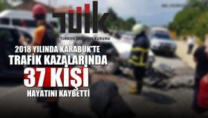 2018 yılında Karabük'te trafik kazalarında 37 kişi hayatını kaybetti