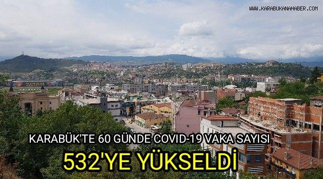 Karabük'te 60 günde Covid-19 vak'a sayısı 532'ye yükseldi