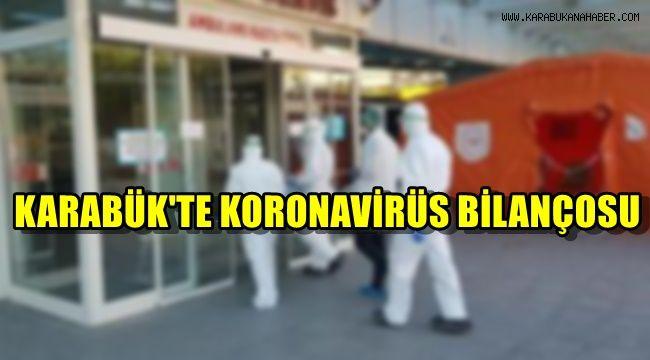 Karabük'te koronavirüs bilançosu