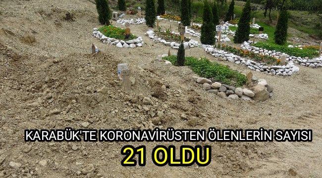 Karabük'te Covid-19'dan ölenlerin sayısı 21 oldu